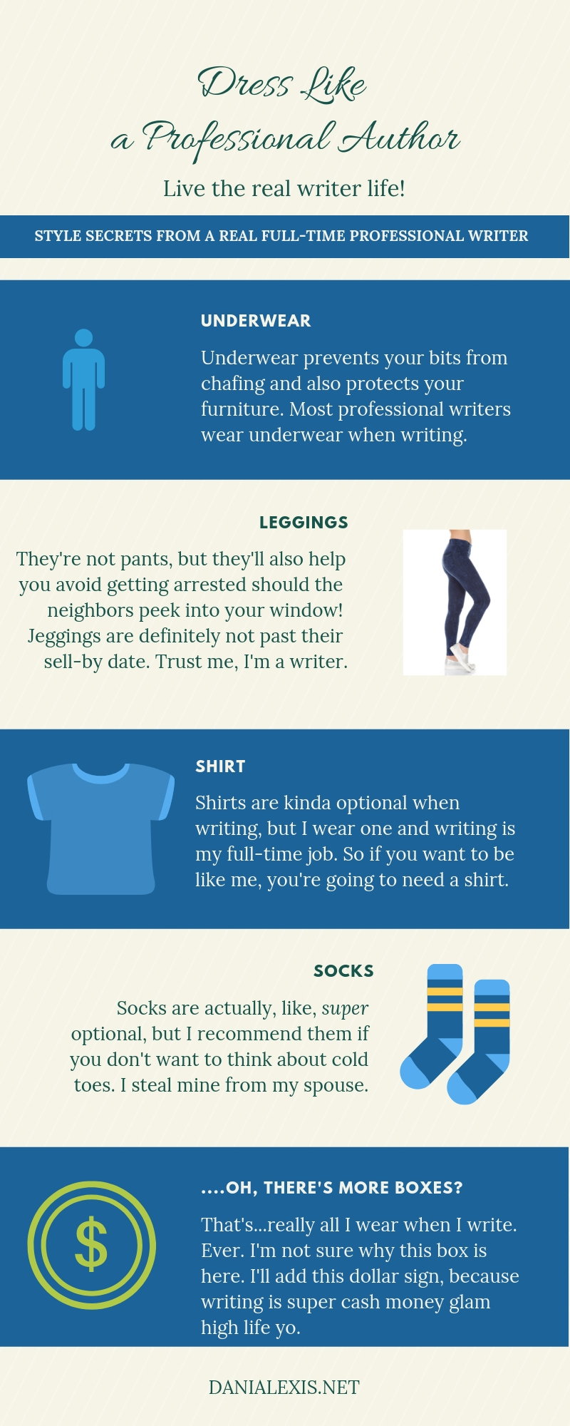 writer dress infographic