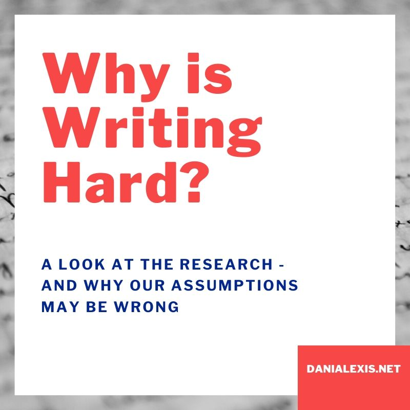 """social media image with post title """"why is writing hard?"""""""